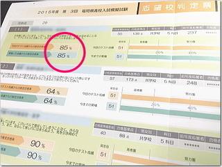 さくらんぼ、志望校合格率85%!?